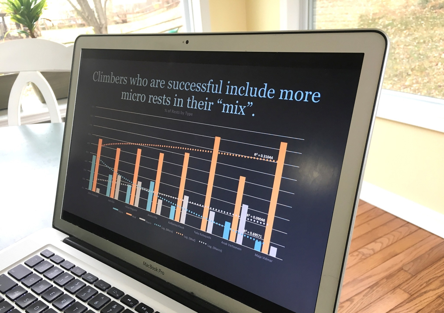 Laptop with climbing research data